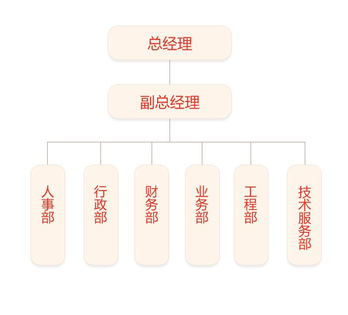 组织机构图副本.jpg
